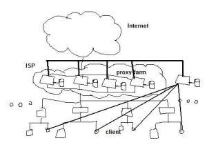 Cloud 3b