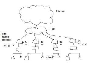 Cloud 4